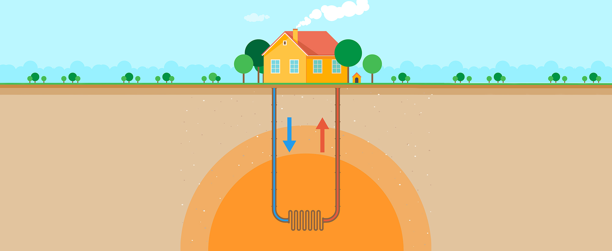 Geothermal Heating and Cooling System Vertical Loop