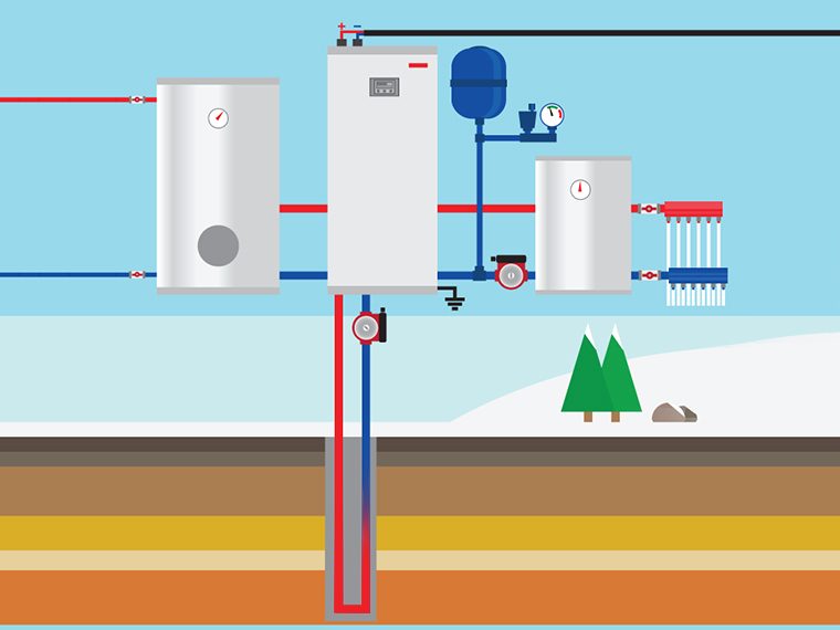 Geothermal Heating Systems Installation Contractor Maryland Geothermal