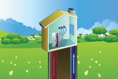 Geothermal Air Conditioning System - Geothermal - Cooling