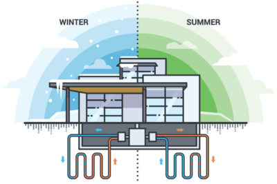 Geothermal Heating System - Geothermal Cooling Systems