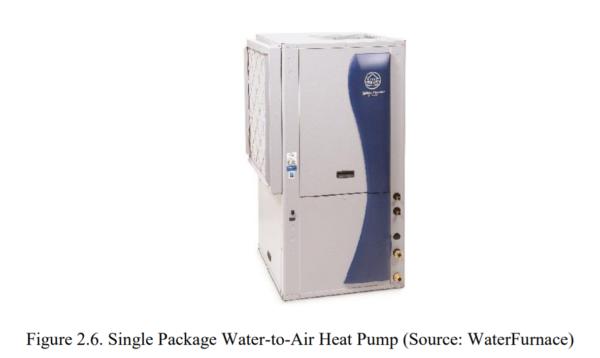 Figure 2.6 - Single Package Water-to-Air Heat Pump