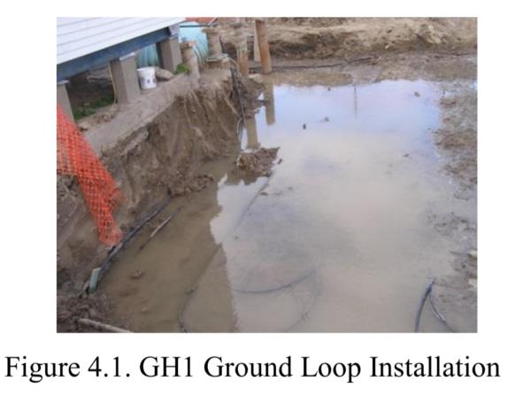 Figure 4.1 - GH1 Ground Loop Installation